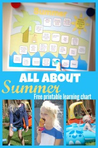 All About Summer Fun Learning Chart