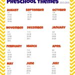 Preschool Themes Planning Sheet
