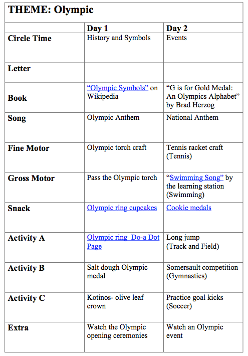 Olympic theme preschool plan